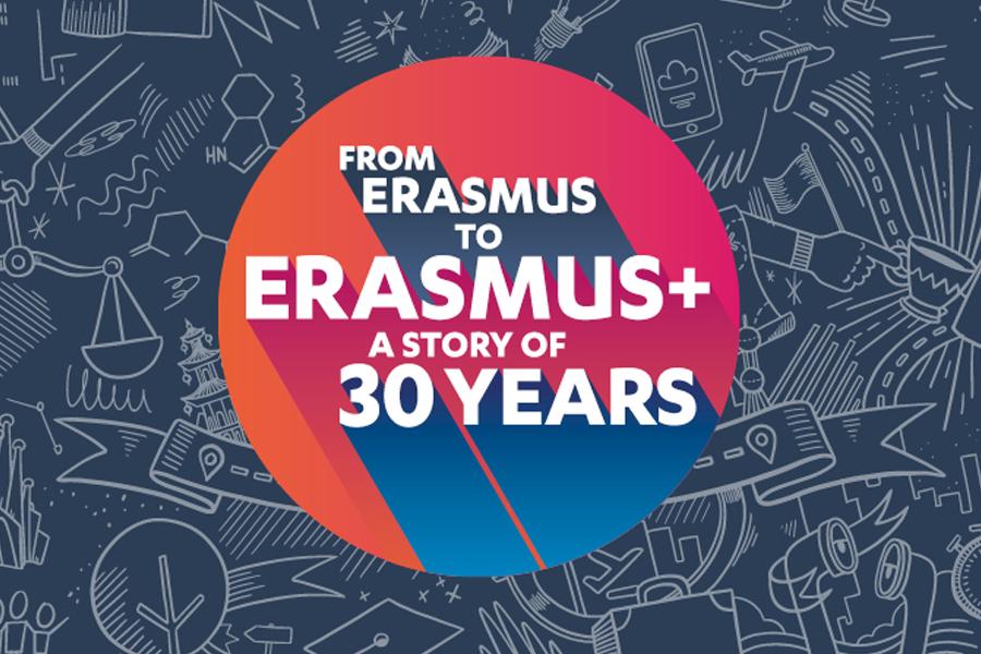 Erasmus+ KA1 & KA2 Partner